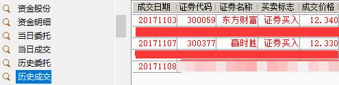 2017.11.9<wbr>创业板能否走出梅开二度行情